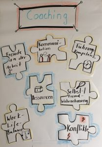 Coaching.Themen.Coaching in Berlin Kreuzberg